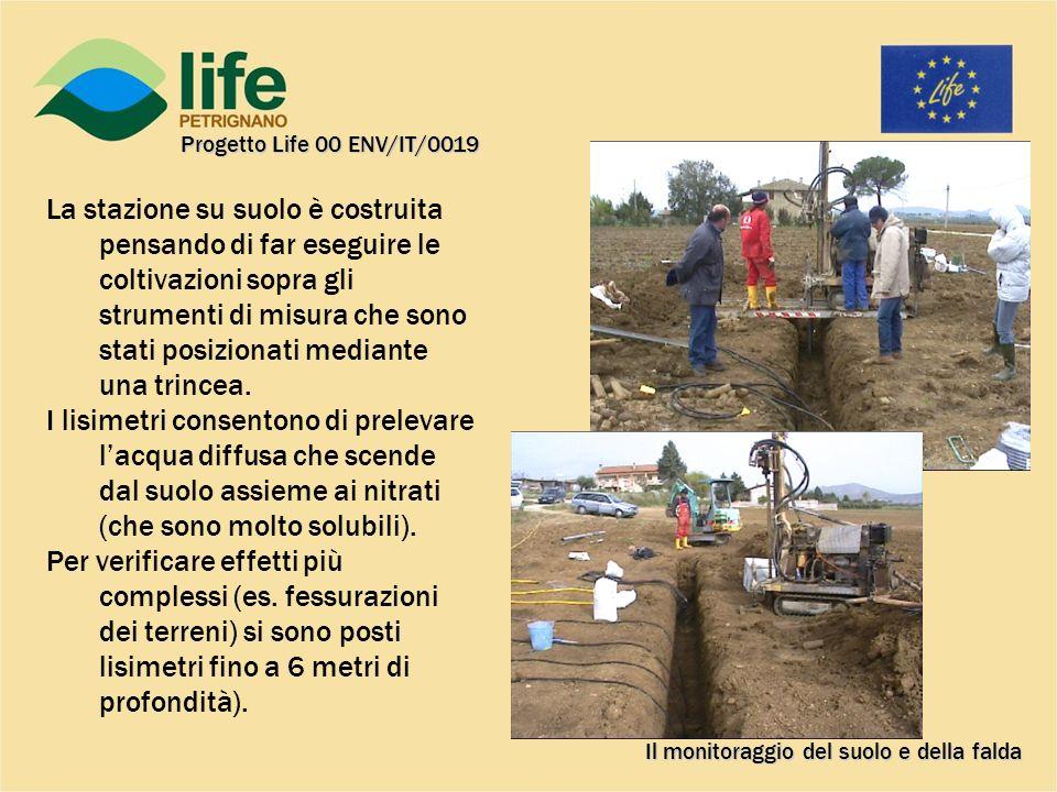 La stazione su suolo è costruita pensando di far eseguire le coltivazioni sopra gli strumenti di misura che sono stati posizionati mediante una trincea.