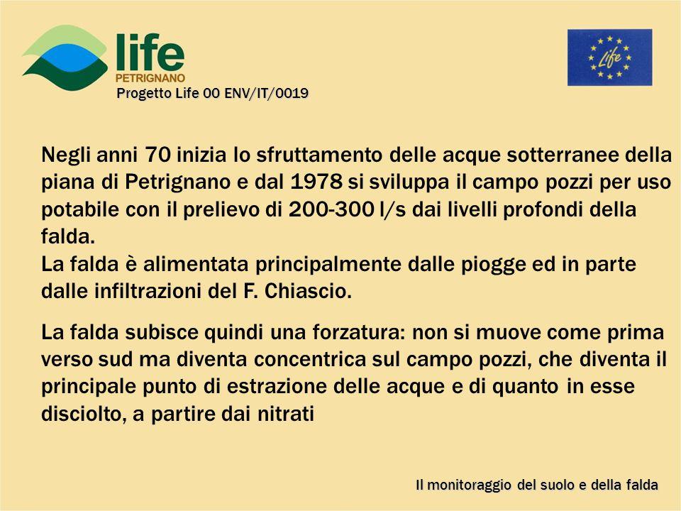 Il monitoraggio del suolo e della falda Progetto Life 00 ENV/IT/0019 Negli anni 70 inizia lo sfruttamento delle acque sotterranee della piana di Petrignano e dal 1978 si sviluppa il campo pozzi per uso potabile con il prelievo di 200-300 l/s dai livelli profondi della falda.