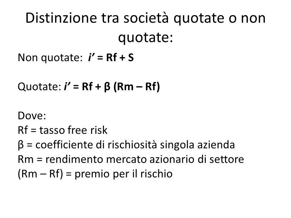 Distinzione tra società quotate o non quotate: Non quotate: i = Rf + S Quotate: i = Rf + β (Rm – Rf) Dove: Rf = tasso free risk β = coefficiente di ri