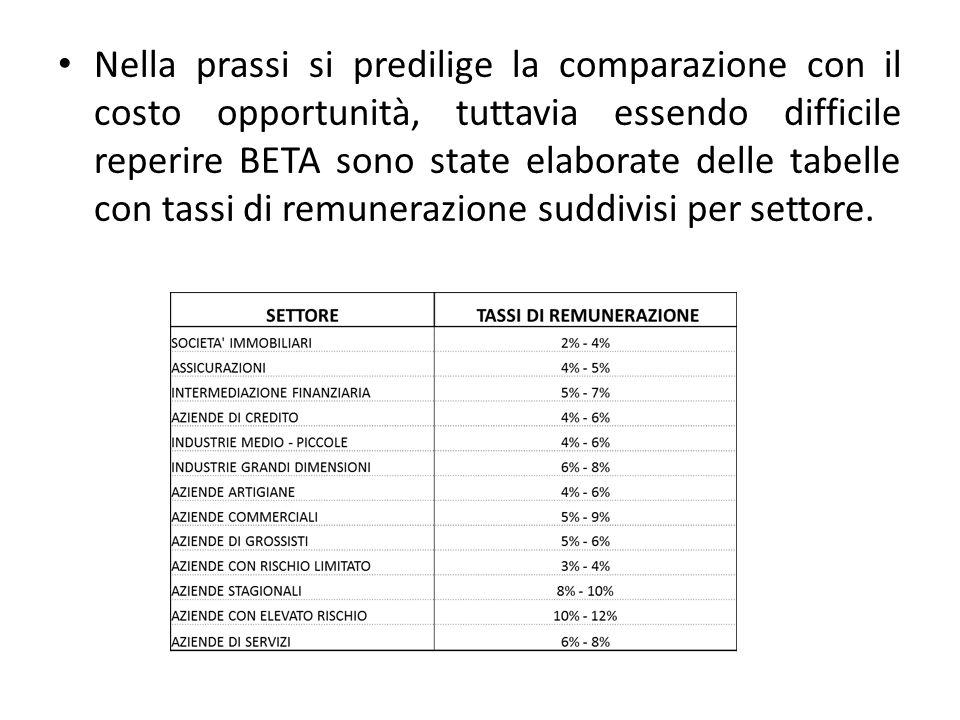 Nella prassi si predilige la comparazione con il costo opportunità, tuttavia essendo difficile reperire BETA sono state elaborate delle tabelle con ta