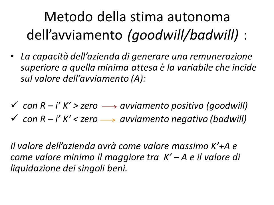 Metodo della stima autonoma dellavviamento (goodwill/badwill) : La capacità dellazienda di generare una remunerazione superiore a quella minima attesa