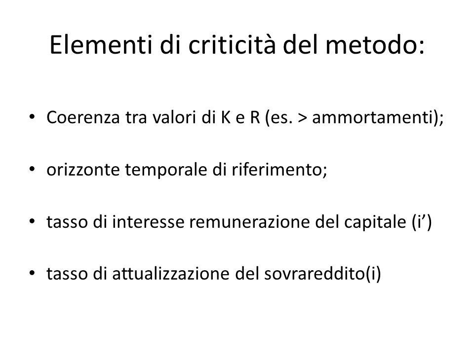 Elementi di criticità del metodo: Coerenza tra valori di K e R (es. > ammortamenti); orizzonte temporale di riferimento; tasso di interesse remunerazi