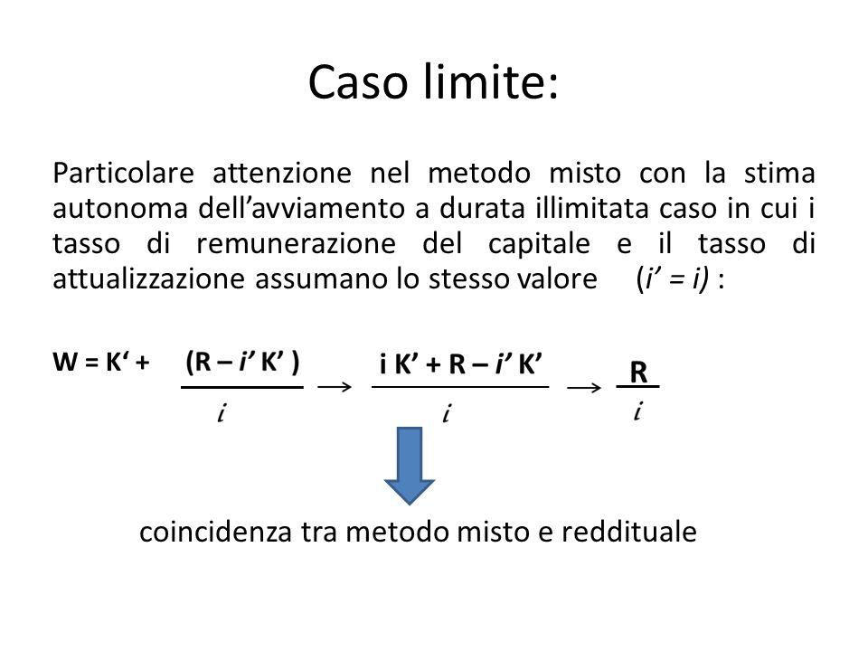 Caso limite: Particolare attenzione nel metodo misto con la stima autonoma dellavviamento a durata illimitata caso in cui i tasso di remunerazione del