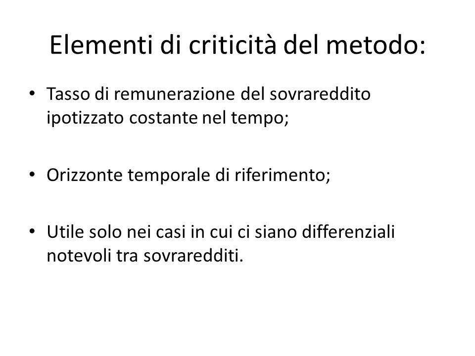 Elementi di criticità del metodo: Tasso di remunerazione del sovrareddito ipotizzato costante nel tempo; Orizzonte temporale di riferimento; Utile sol