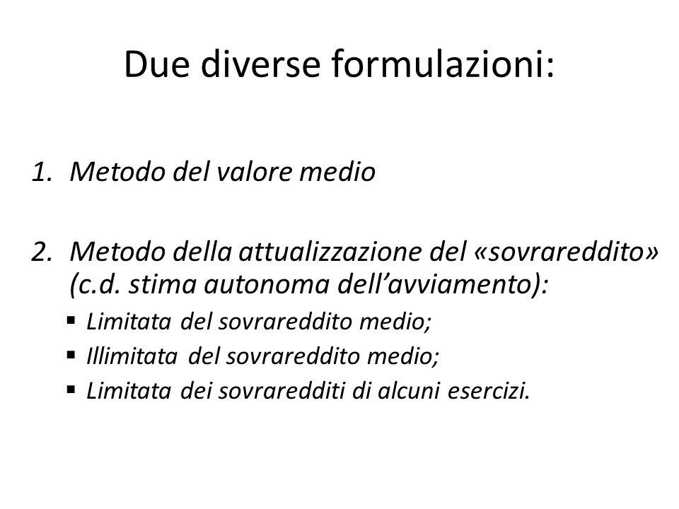 Due diverse formulazioni: 1.Metodo del valore medio 2.Metodo della attualizzazione del «sovrareddito» (c.d. stima autonoma dellavviamento): Limitata d