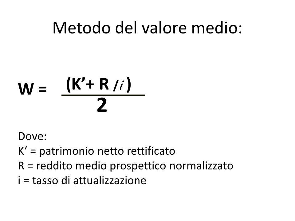 Metodo del valore medio: W = Dove: K = patrimonio netto rettificato R = reddito medio prospettico normalizzato i = tasso di attualizzazione (K+ R / i