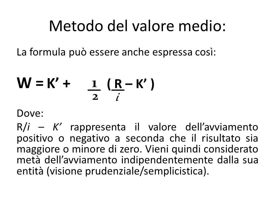 Metodo del valore medio: La formula può essere anche espressa così: W = K + ( R – K ) Dove: R/i – K rappresenta il valore dellavviamento positivo o ne