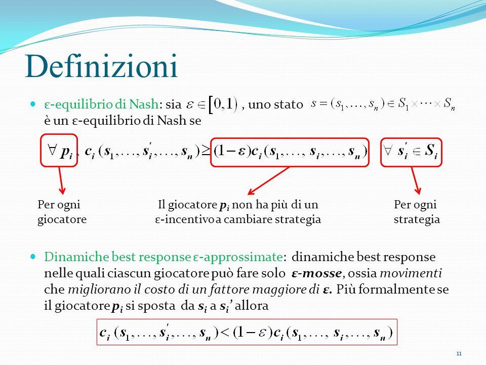 Definizioni ε-equilibrio di Nash: sia, uno stato è un ε-equilibrio di Nash se Dinamiche best response ε-approssimate: dinamiche best response nelle qu