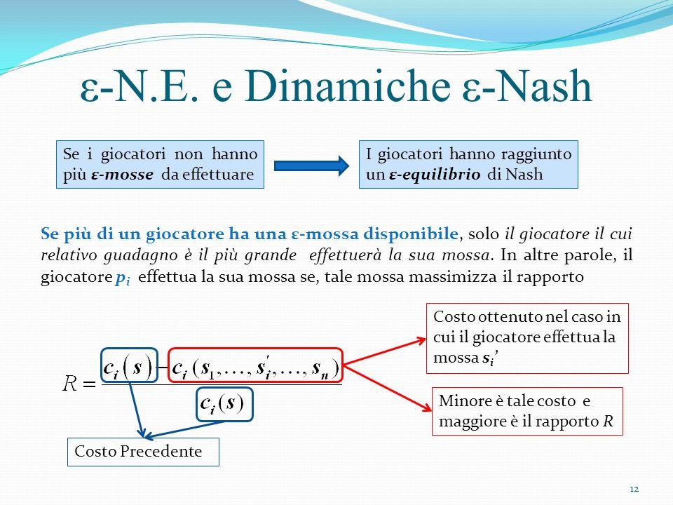 ε-N.E. e Dinamiche ε-Nash Se più di un giocatore ha una ε-mossa disponibile, solo il giocatore il cui relativo guadagno è il più grande effettuerà la