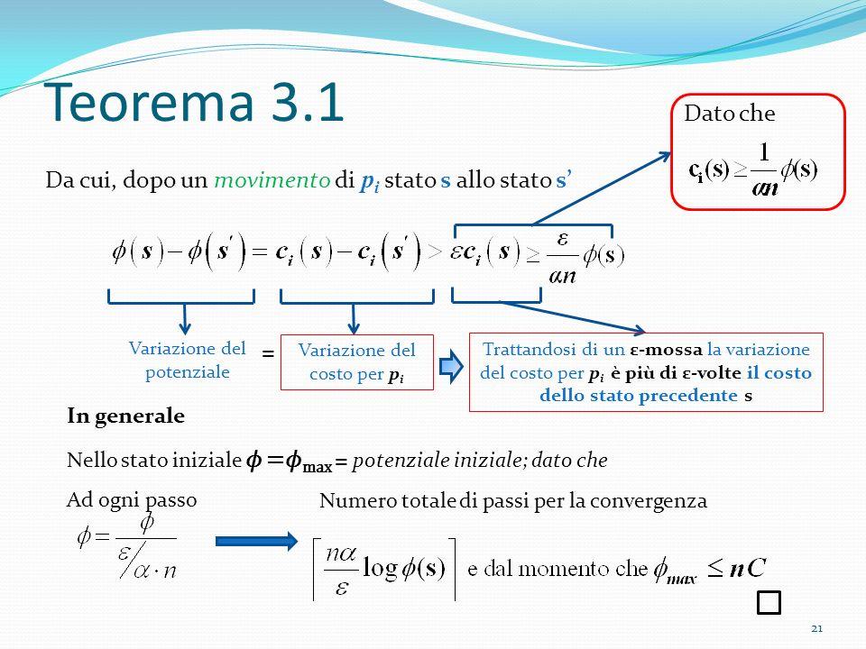 Teorema 3.1 Da cui, dopo un movimento di p i stato s allo stato s Variazione del potenziale Variazione del costo per p i = Trattandosi di un ε-mossa l