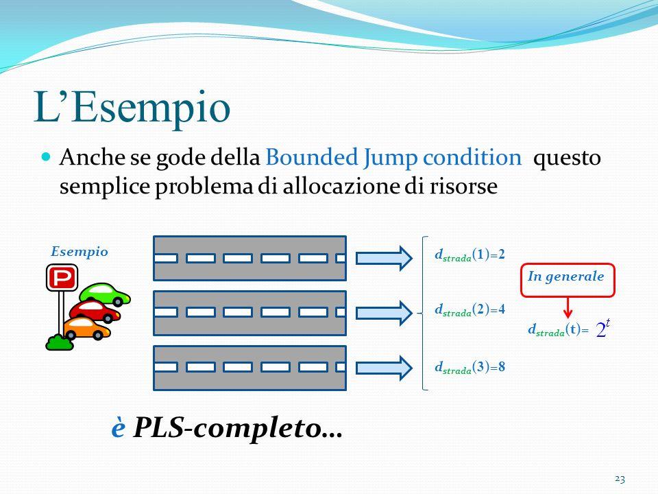 LEsempio Anche se gode della Bounded Jump condition questo semplice problema di allocazione di risorse d strada ( 1 )= 2 d strada ( 2 )= 4 d strada (