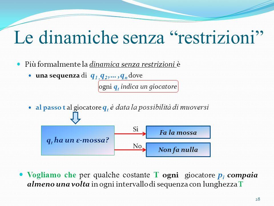 Più formalmente la dinamica senza restrizioni è una sequenza di q 1, q 2,…,q n dove ogni q t indica un giocatore al passo t al giocatore q t è data la