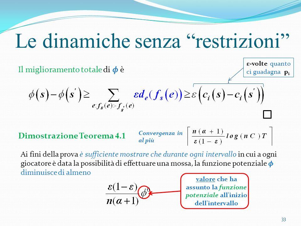 valore che ha assunto la funzione potenziale all'inizio dell'intervallo Il miglioramento totale di è Le dinamiche senza restrizioni Dimostrazione Teor