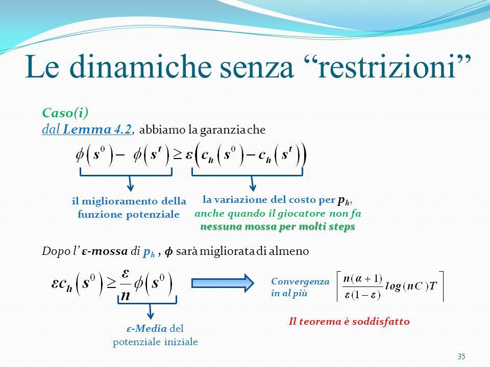 Le dinamiche senza restrizioni Caso(i) dal Lemma 4.2, abbiamo la garanzia che il miglioramento della funzione potenziale nessuna mossa per molti steps