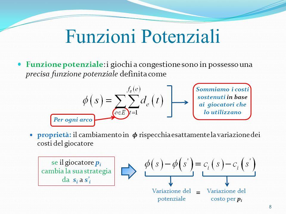 Funzione potenziale: i giochi a congestione sono in possesso una precisa funzione potenziale definita come proprietà: il cambiamento in rispecchia esa