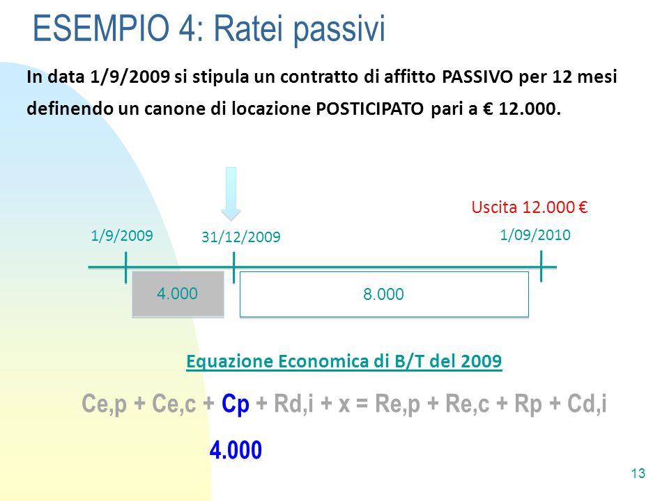 13 In data 1/9/2009 si stipula un contratto di affitto PASSIVO per 12 mesi definendo un canone di locazione POSTICIPATO pari a 12.000.