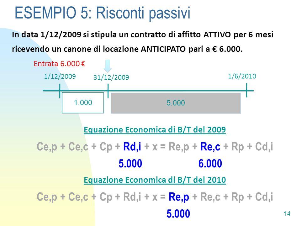 14 In data 1/12/2009 si stipula un contratto di affitto ATTIVO per 6 mesi ricevendo un canone di locazione ANTICIPATO pari a 6.000.