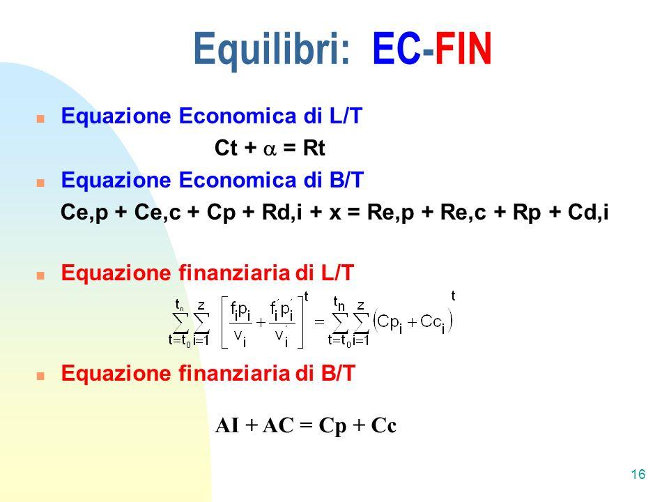 Equilibri: EC-FIN Equazione Economica di L/T Ct + = Rt Equazione Economica di B/T Ce,p + Ce,c + Cp + Rd,i + x = Re,p + Re,c + Rp + Cd,i Equazione finanziaria di L/T Equazione finanziaria di B/T AI + AC = Cp + Cc 16