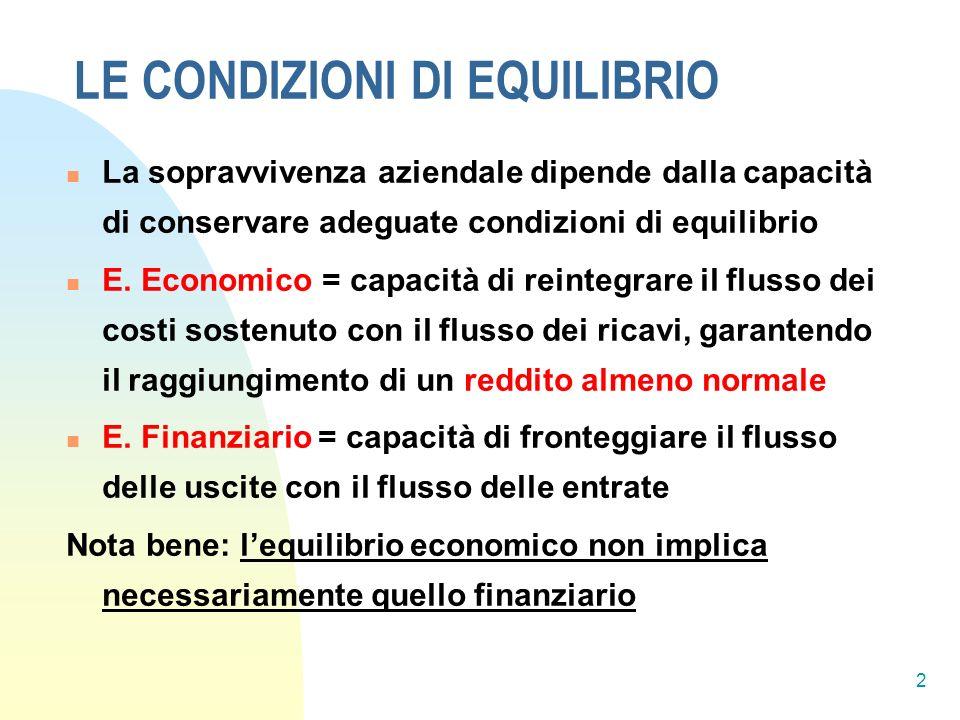 LE CONDIZIONI DI EQUILIBRIO La sopravvivenza aziendale dipende dalla capacità di conservare adeguate condizioni di equilibrio E.