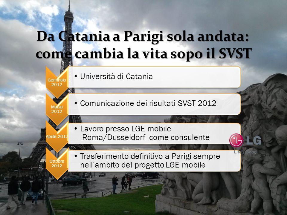 Da Catania a Parigi sola andata: come cambia la vita sopo il SVST Gennnaio 2012 Università di Catania Marzo 2012 Comunicazione dei risultati SVST 2012