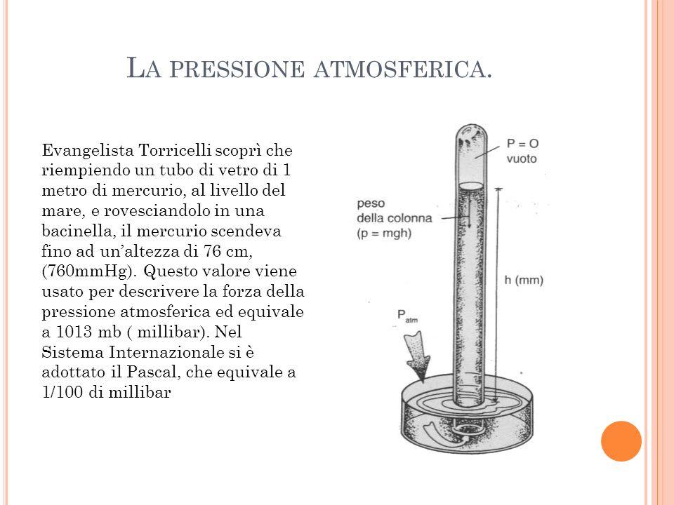 L A PRESSIONE ATMOSFERICA. Evangelista Torricelli scoprì che riempiendo un tubo di vetro di 1 metro di mercurio, al livello del mare, e rovesciandolo