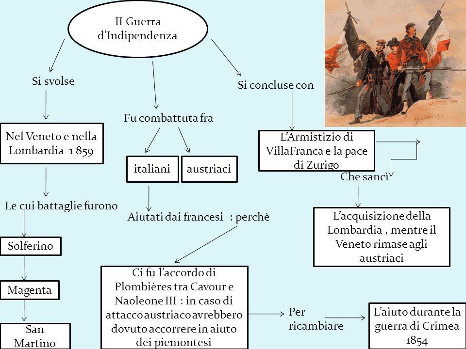 II Guerra dIndipendenza Nel Veneto e nella Lombardia 1 859 Si svolse Le cui battaglie furono Solferino San Martino Magenta Fu combattuta fra italiania