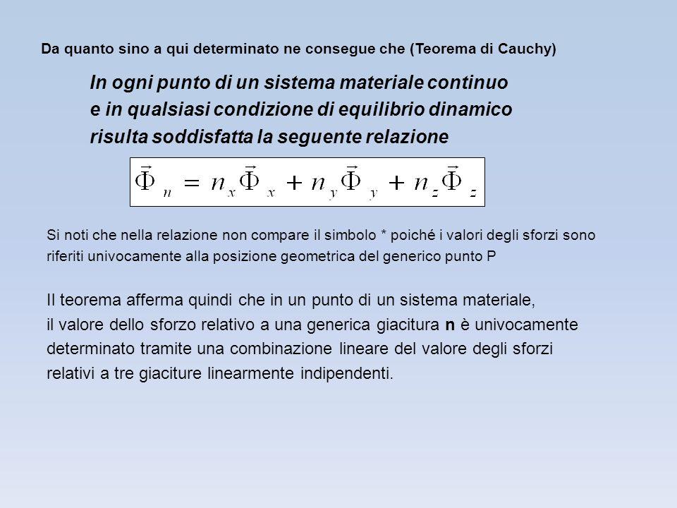 Da quanto sino a qui determinato ne consegue che (Teorema di Cauchy) In ogni punto di un sistema materiale continuo e in qualsiasi condizione di equil