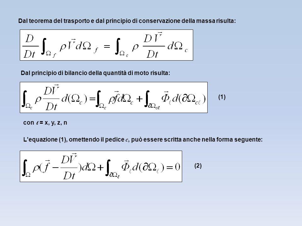 Dal teorema del trasporto e dal principio di conservazione della massa risulta: Dal principio di bilancio della quantità di moto risulta: con l = x, y