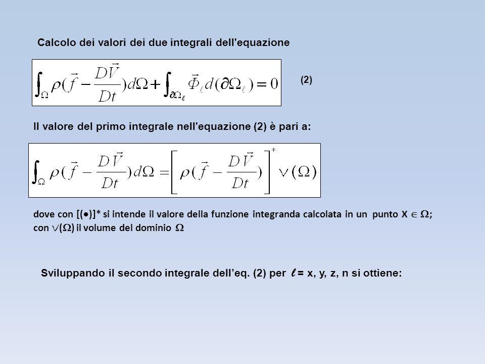 Il valore del primo integrale nell'equazione (2) è pari a: Calcolo dei valori dei due integrali dell'equazione (2) dove con [( )]* si intende il valor