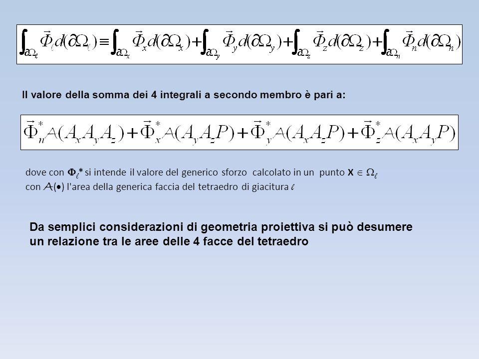 Il valore della somma dei 4 integrali a secondo membro è pari a: dove con l * si intende il valore del generico sforzo calcolato in un punto X l con A
