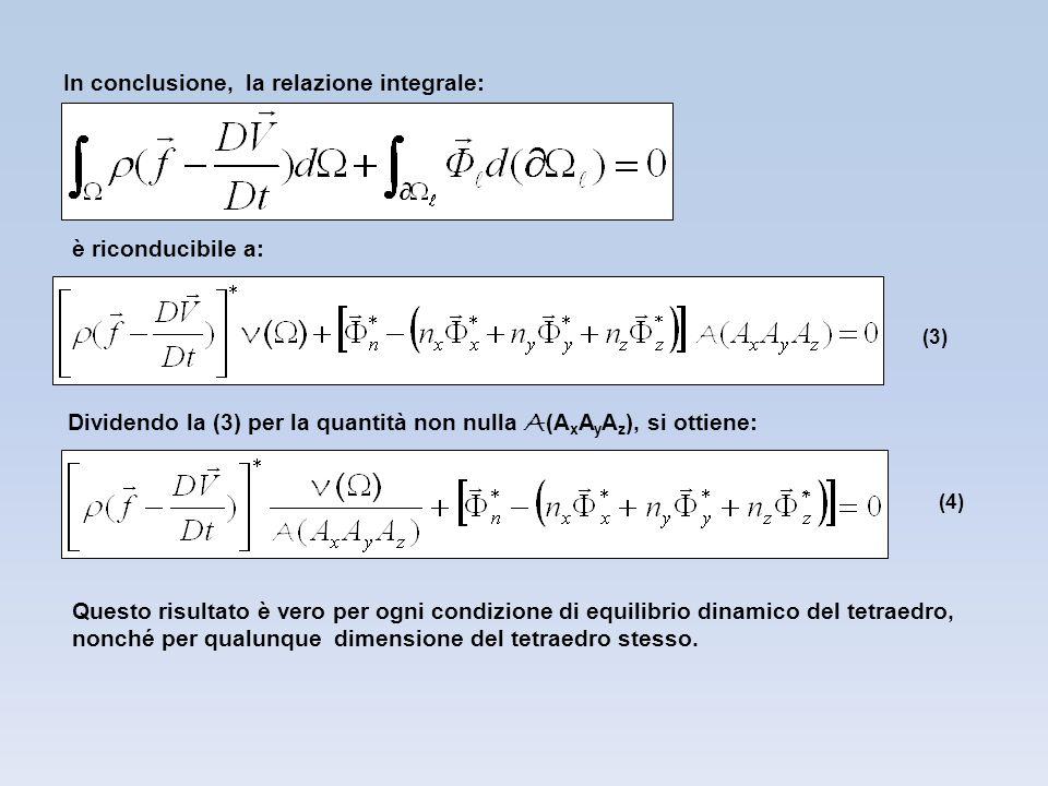 La relazione (4), quindi, sussiste anche considerando il tetraedro infinitesimo che risulta dal far tendere i punti Per un tetraedro infinitesimo però risulta che: V ( ) è una quantità infinitesima del terzo ordine A (A x A y A z ) è una quantità infinitesima del secondo ordine Quindi il rapporto V ( ) / A (A x A y A z ) è una quantità infinitesima Nella relazione (4) quando il tetraedro si riduce ad un elemento materiale nel punto P il primo termine essendo infinitesimo è trascurabile rispetto al secondo termine