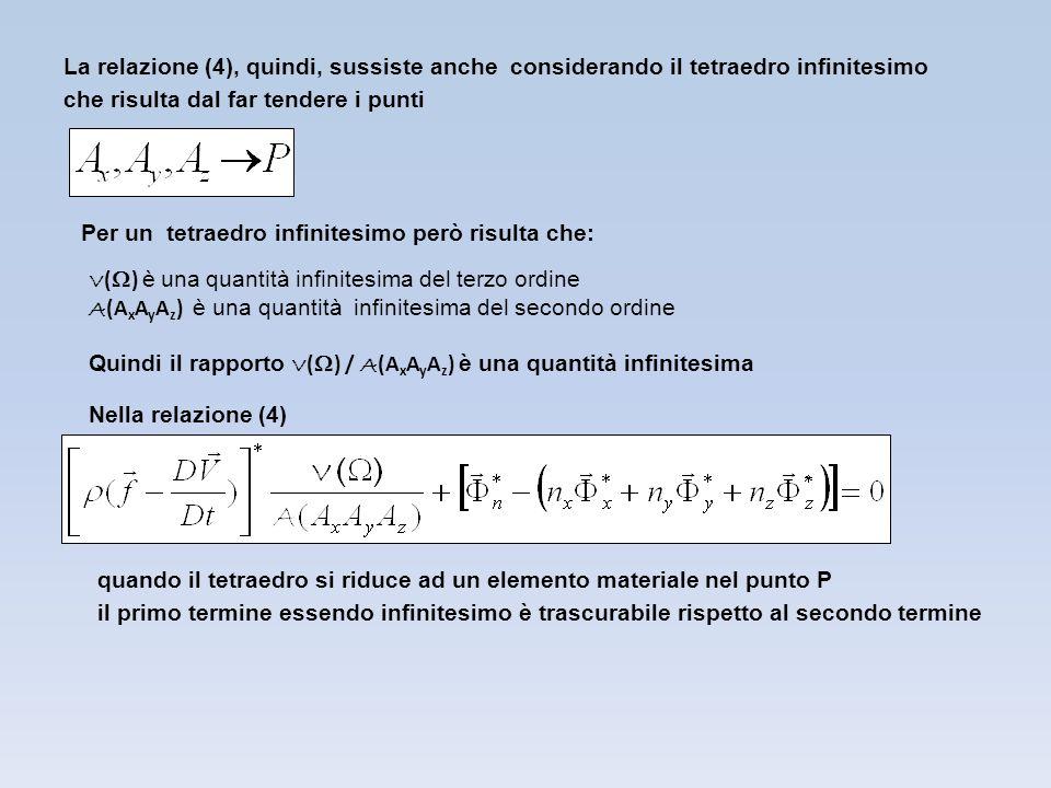 La relazione (4), quindi, sussiste anche considerando il tetraedro infinitesimo che risulta dal far tendere i punti Per un tetraedro infinitesimo però