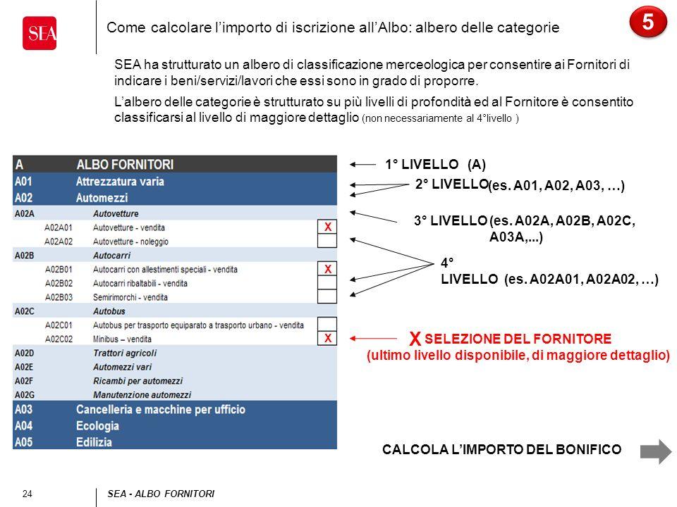 24SEA - ALBO FORNITORI Come calcolare limporto di iscrizione allAlbo: albero delle categorie 5 5 SEA ha strutturato un albero di classificazione merce