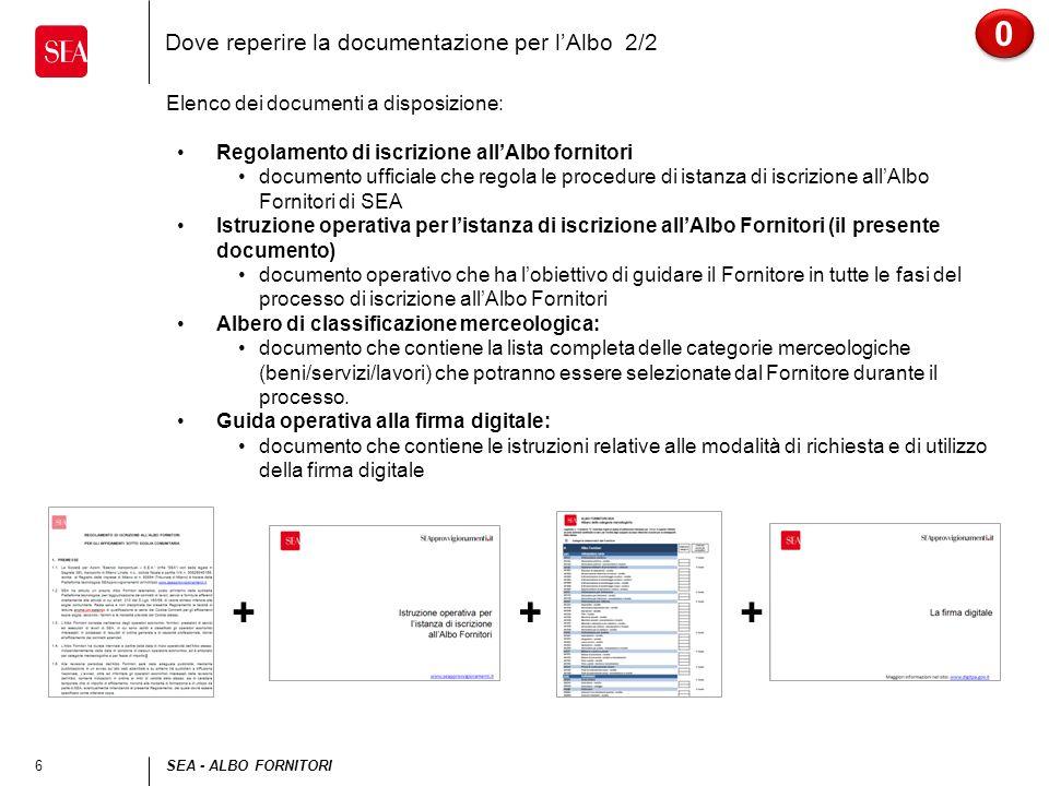 6SEA - ALBO FORNITORI Dove reperire la documentazione per lAlbo 2/2 Elenco dei documenti a disposizione: Regolamento di iscrizione allAlbo fornitori d