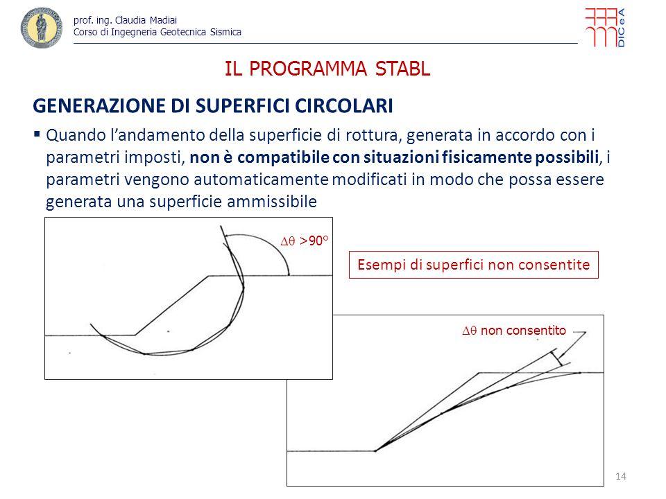 IL PROGRAMMA STABL GENERAZIONE DI SUPERFICI CIRCOLARI Quando landamento della superficie di rottura, generata in accordo con i parametri imposti, non