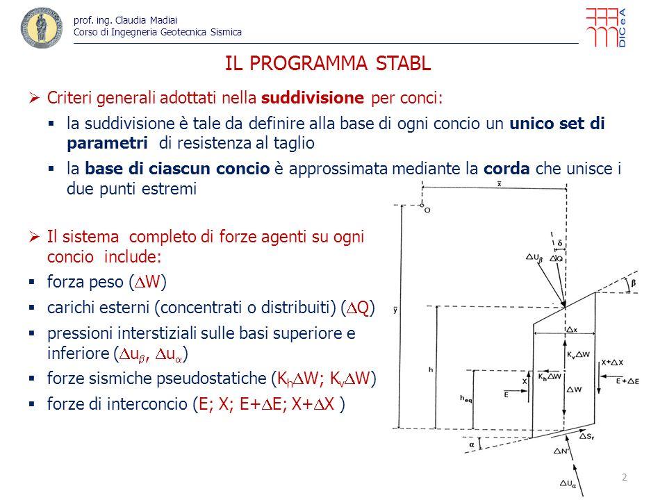 IL PROGRAMMA STABL Criteri generali adottati nella suddivisione per conci: la suddivisione è tale da definire alla base di ogni concio un unico set di parametri di resistenza al taglio la base di ciascun concio è approssimata mediante la corda che unisce i due punti estremi Il sistema completo di forze agenti su ogni concio include: forza peso ( W) carichi esterni (concentrati o distribuiti) ( Q) pressioni interstiziali sulle basi superiore e inferiore ( u, u ) forze sismiche pseudostatiche (K h W; K v W) forze di interconcio (E; X; E+ E; X+ X ) 2 prof.