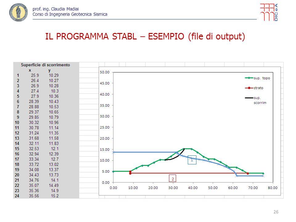 26 IL PROGRAMMA STABL – ESEMPIO (file di output) prof. ing. Claudia Madiai Corso di Ingegneria Geotecnica Sismica