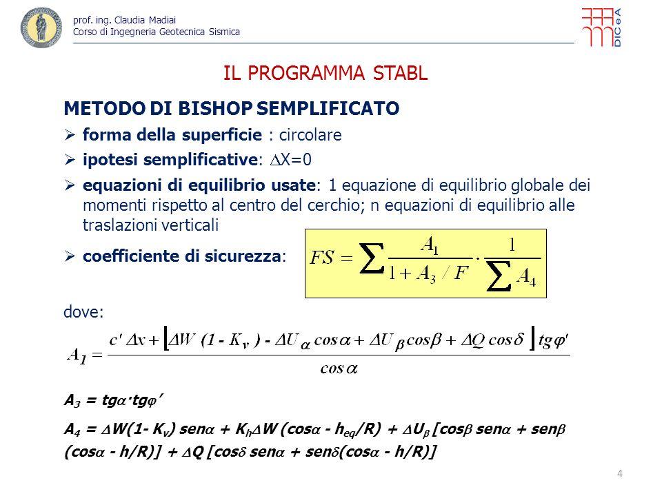 IL PROGRAMMA STABL METODO DI BISHOP SEMPLIFICATO forma della superficie : circolare ipotesi semplificative: X=0 equazioni di equilibrio usate: 1 equaz
