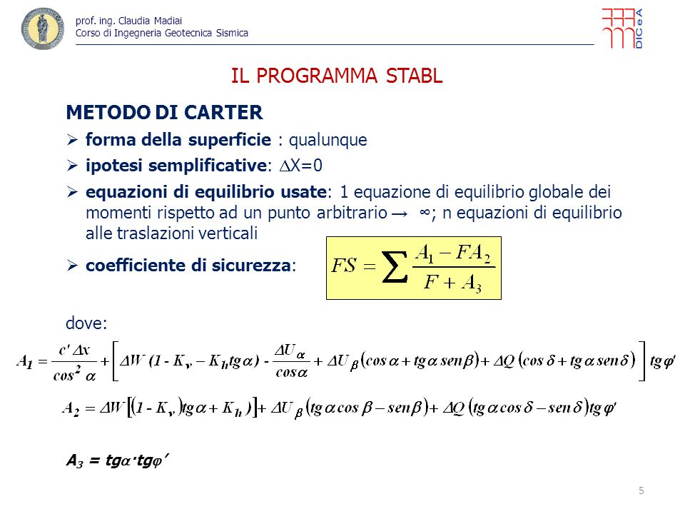 IL PROGRAMMA STABL METODO DI CARTER forma della superficie : qualunque ipotesi semplificative: X=0 equazioni di equilibrio usate: 1 equazione di equil