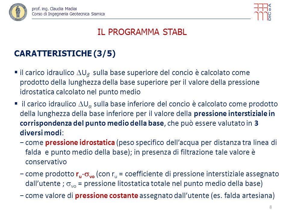9 IL PROGRAMMA STABL Valutazione della pressione interstiziale idrostatica prof.