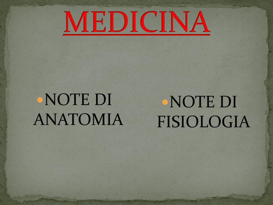 NOTE DI ANATOMIA NOTE DI FISIOLOGIA