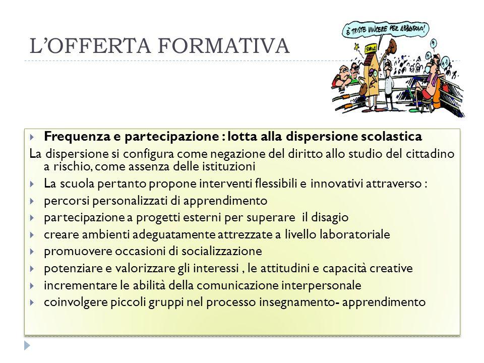 LOFFERTA FORMATIVA Frequenza e partecipazione : lotta alla dispersione scolastica La dispersione si configura come negazione del diritto allo studio d