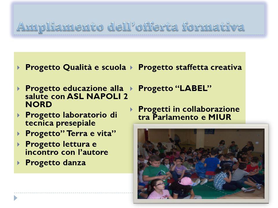 Progetto Qualità e scuola Progetto educazione alla salute con ASL NAPOLI 2 NORD Progetto laboratorio di tecnica presepiale Progetto Terra e vita Proge