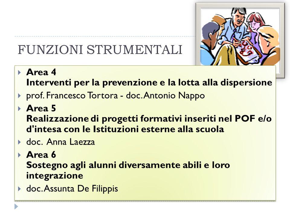 FUNZIONI STRUMENTALI Area 4 Interventi per la prevenzione e la lotta alla dispersione prof. Francesco Tortora - doc. Antonio Nappo Area 5 Realizzazion