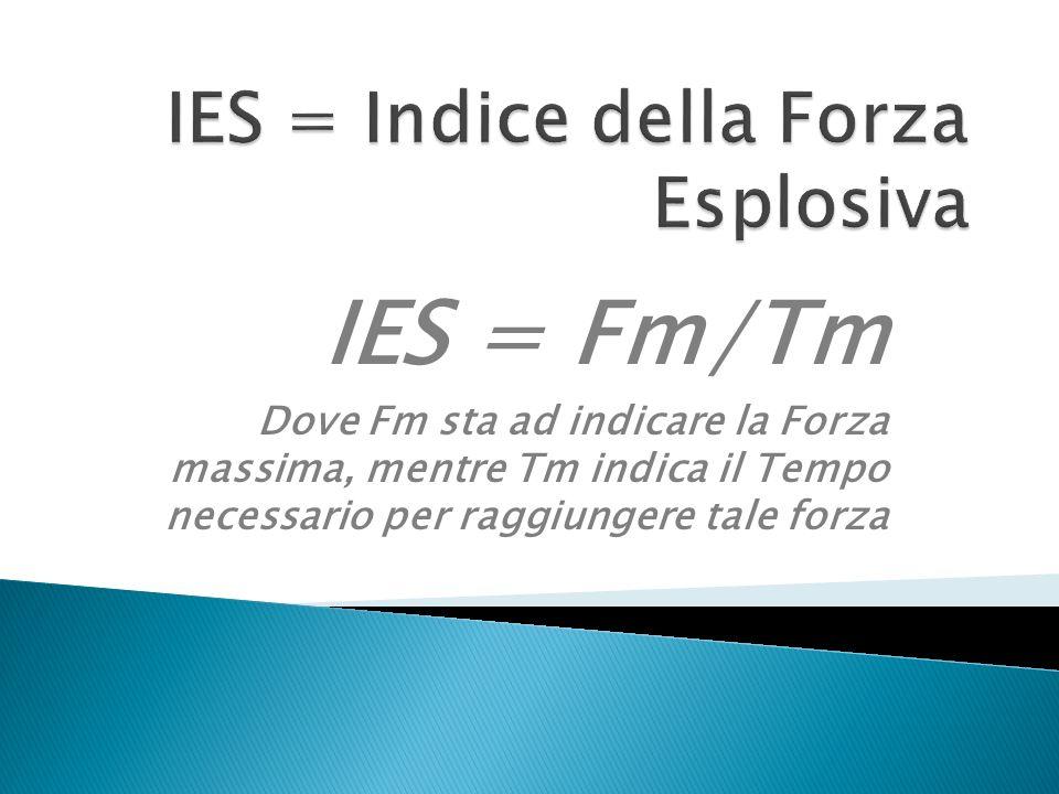 IES = Fm/Tm Dove Fm sta ad indicare la Forza massima, mentre Tm indica il Tempo necessario per raggiungere tale forza