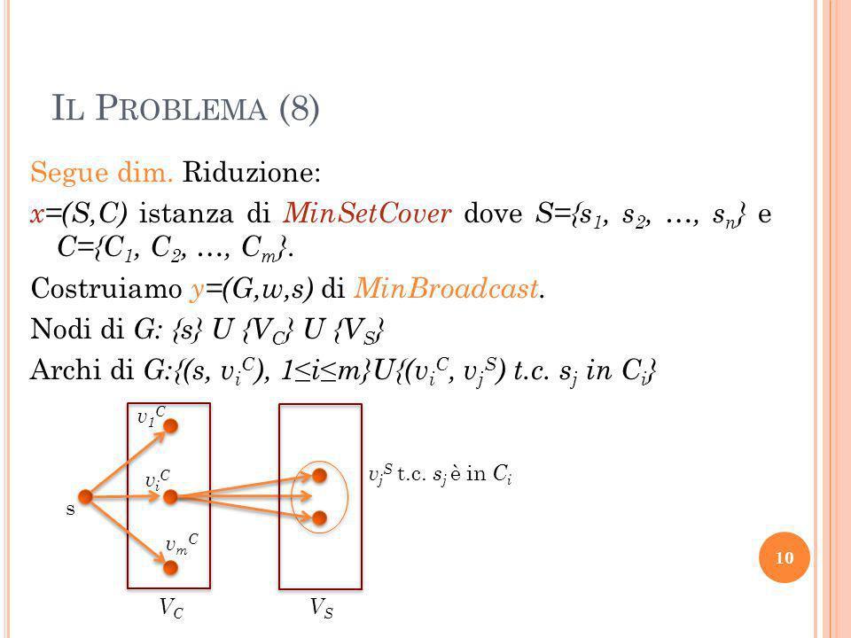 I L P ROBLEMA (8) Segue dim. Riduzione: x=(S,C) istanza di MinSetCover dove S={s 1, s 2, …, s n } e C={C 1, C 2, …, C m }. Costruiamo y=(G,w,s) di Min