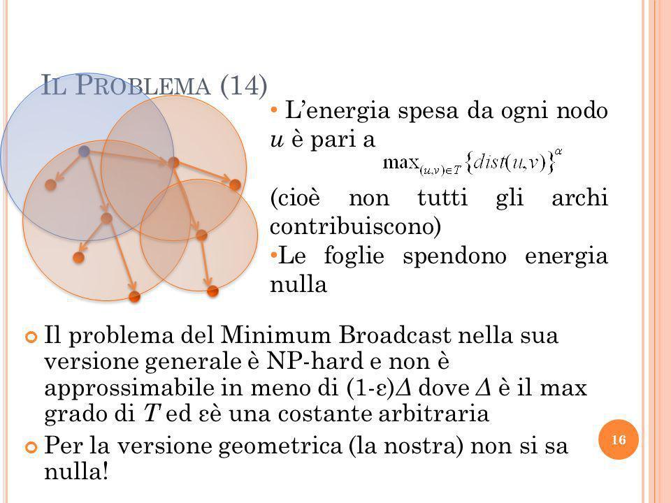 I L P ROBLEMA (14) Il problema del Minimum Broadcast nella sua versione generale è NP-hard e non è approssimabile in meno di (1-ε) Δ dove Δ è il max grado di T ed εè una costante arbitraria Per la versione geometrica (la nostra) non si sa nulla.