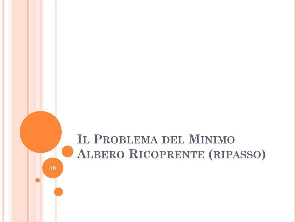 I L P ROBLEMA DEL M INIMO A LBERO R ICOPRENTE ( RIPASSO ) 18