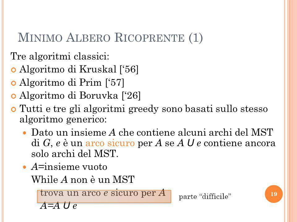 M INIMO A LBERO R ICOPRENTE (1) 19 Tre algoritmi classici: Algoritmo di Kruskal [56] Algoritmo di Prim [57] Algoritmo di Boruvka [26] Tutti e tre gli algoritmi greedy sono basati sullo stesso algoritmo generico: Dato un insieme A che contiene alcuni archi del MST di G, e è un arco sicuro per A se A U e contiene ancora solo archi del MST.