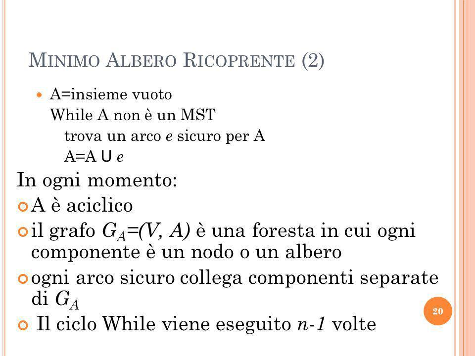 M INIMO A LBERO R ICOPRENTE (2) 20 A=insieme vuoto While A non è un MST trova un arco e sicuro per A A=A U e In ogni momento: A è aciclico il grafo G A =(V, A) è una foresta in cui ogni componente è un nodo o un albero ogni arco sicuro collega componenti separate di G A Il ciclo While viene eseguito n-1 volte